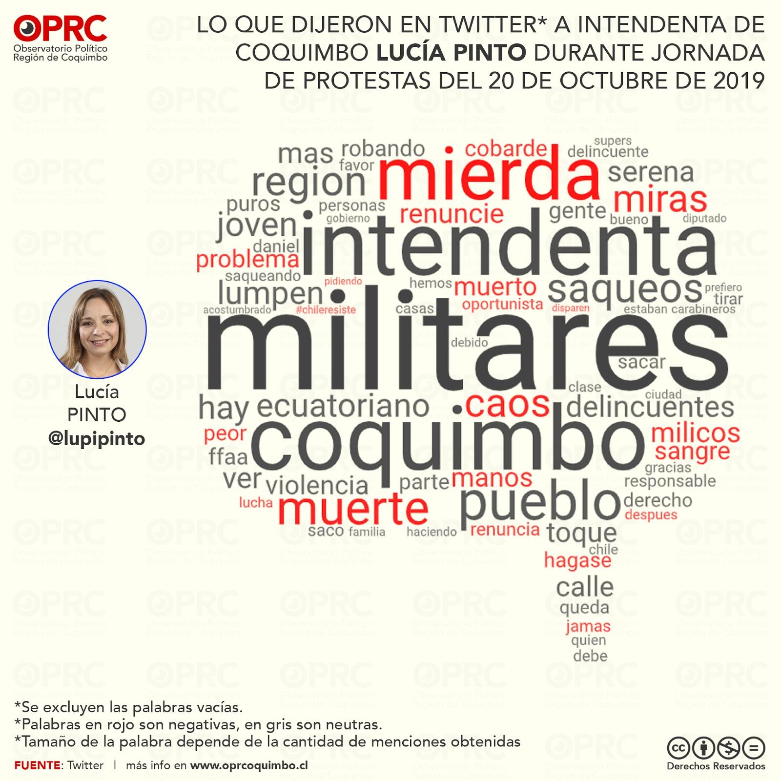 Lo que dijeron en Twitter a Intendenta Lucía Pinto luego de protestas del 20 de octubre de 2019