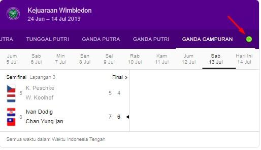 Game Wimbledon Scores 2019
