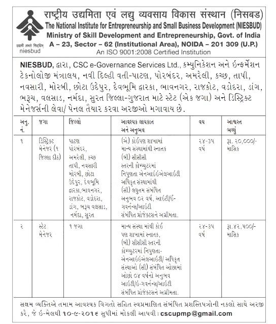 NIESBUD Gujarat
