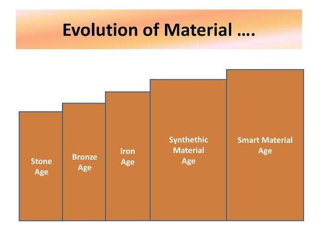 Perkembangan Material Dari Masa ke Masa (Stone Age to Smart Material Age)