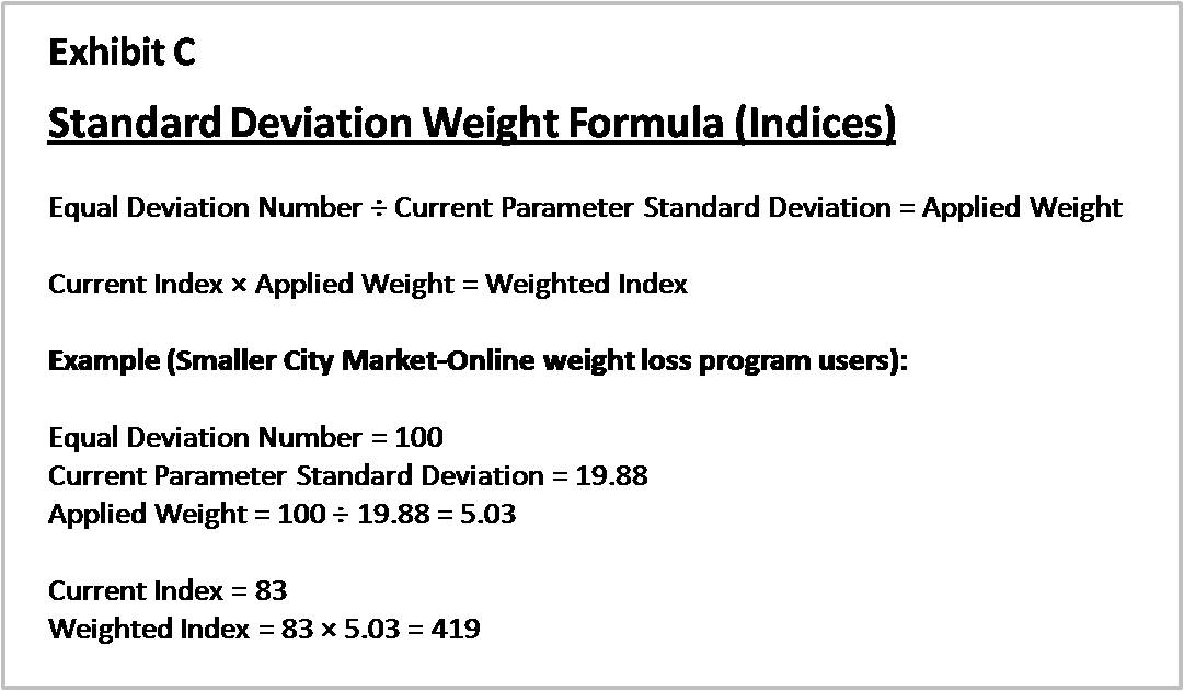 Deviation And Standard High Low