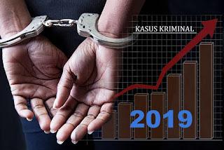 Catatan Akhir Tahun Polres Wonogiri: Kasus Kriminalitas Meningkat