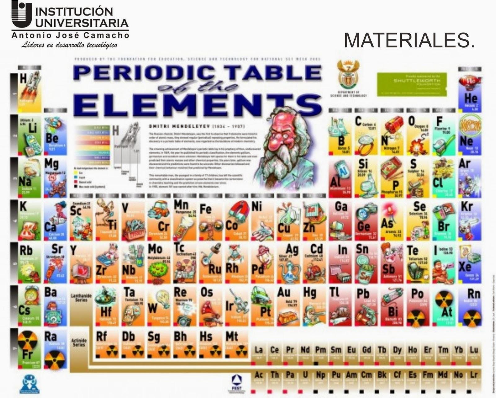 Qumica y fsica con altagracia 2017 activiades de refuerzo unidad cero urtaz Choice Image