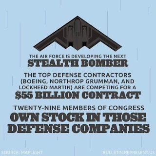 US Defense Contractor Bribes