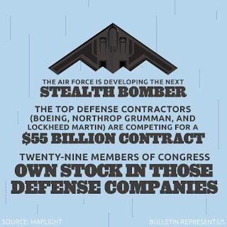 US Defense Contractor Bribes