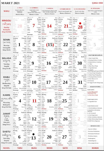 Kalender Bali Maret 2021 Lengkap PDF dan JPG