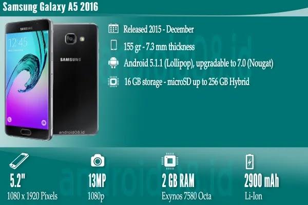 Spesifikasi Samsung Galaxy A5 2016