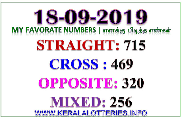 Kerala Lottery Result Guessing Akshaya AK-412 Favorite Numbers dated 18.09.2019