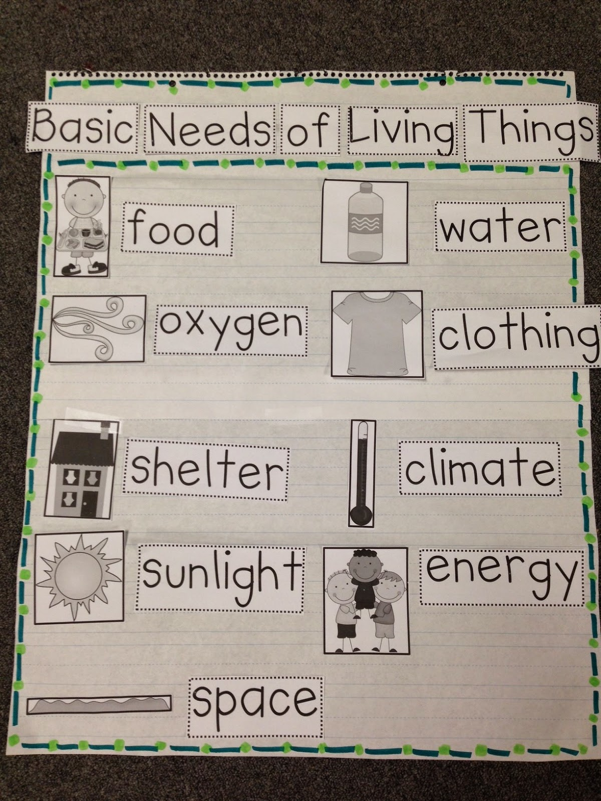 Chalk Talk A Kindergarten Blog Basic Needs