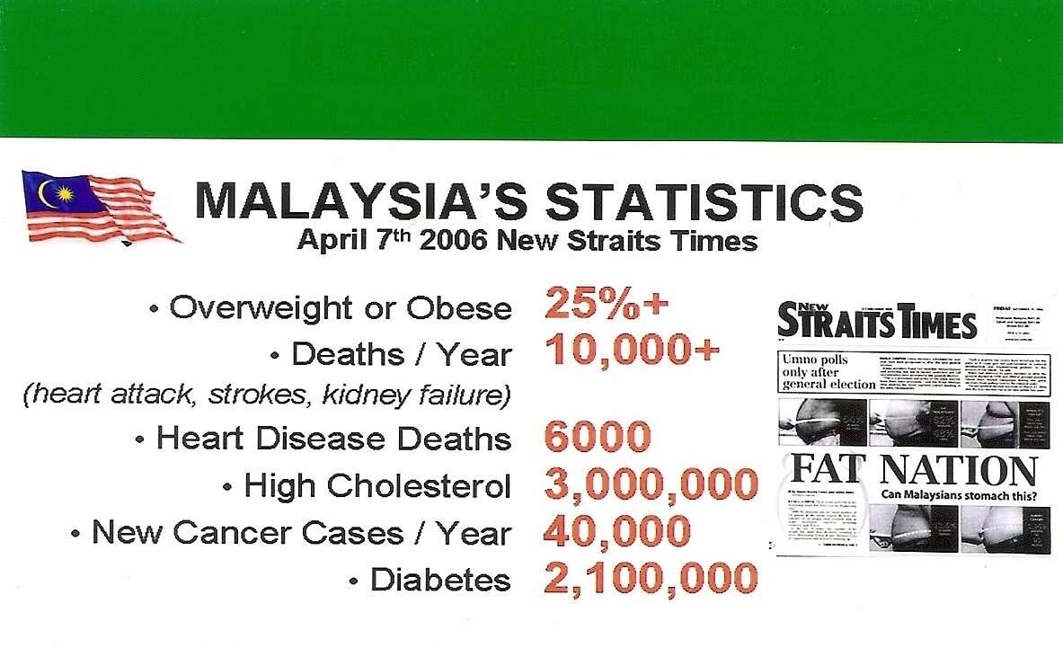 4 Faktor Membuat Program Diet Gagal
