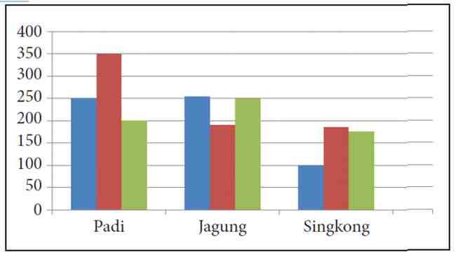 diagram batang padi