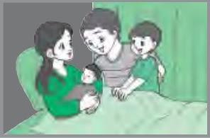 Soal IPS Kelas 1 Bab 5 – Peristiwa Penting Dalam Keluarga