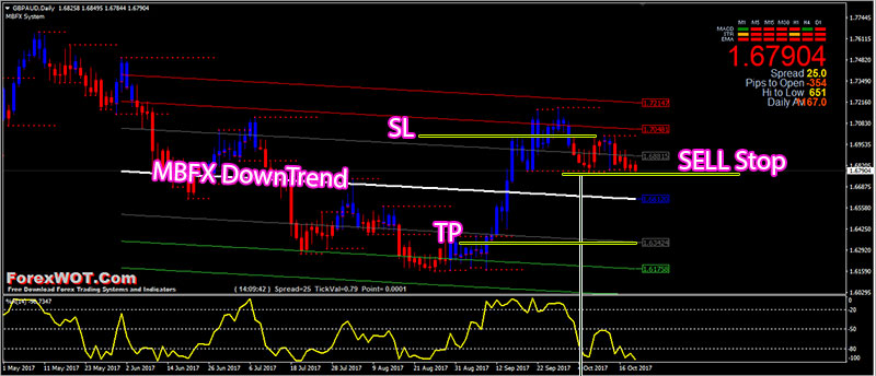New-MBFX-Trading-BUY