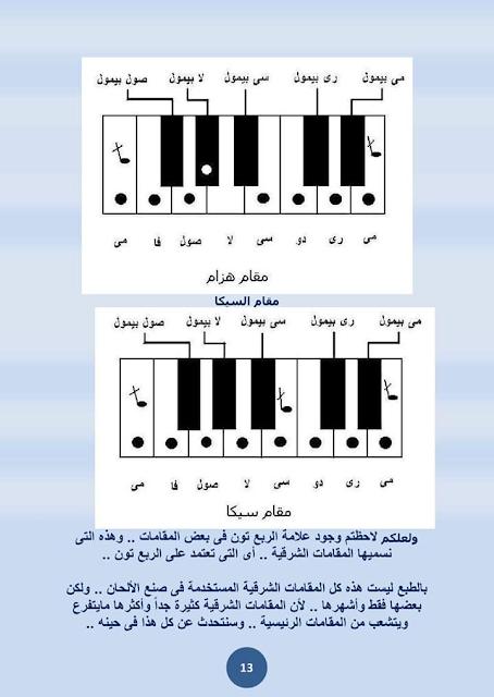 الجزء الثاني كتاب أصول علم النغم من مؤلفات الأستاذ : محمد الآلاتي | عدد ( 10 صفحات ) شاهد بالصور