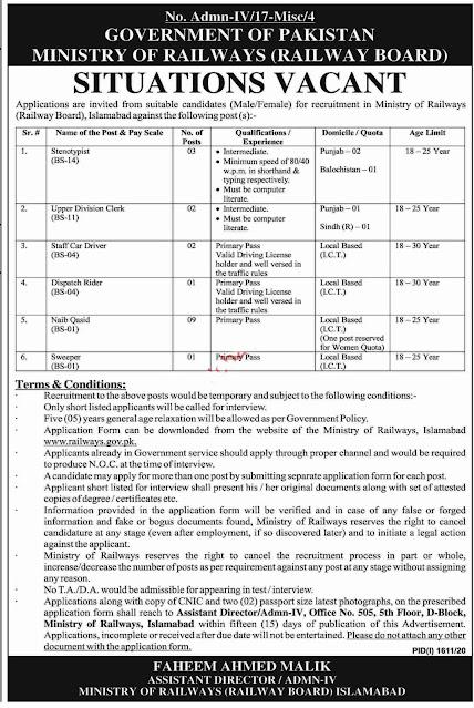 Pakistan Railway Jobs 2020 (Male and Female Jobs)