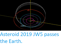 http://sciencythoughts.blogspot.com/2019/05/asteroid-2019-jw5-passes-earth.html