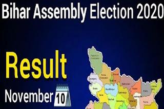 BIHAR ELECTION LIVE RESULT
