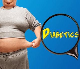 http://www.diabesity.in/diabetes