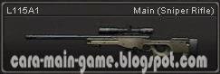 Senjata Point Blank L115A1