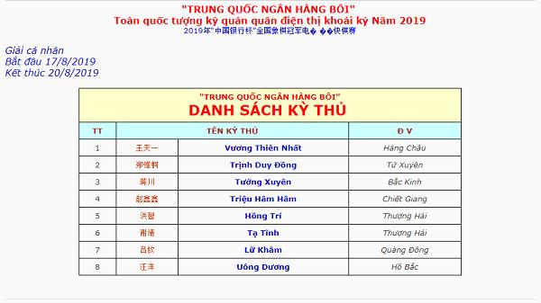 Vương Thiên Nhất vô địch giải Trung Quốc Ngân Hàng Bôi 2019-1