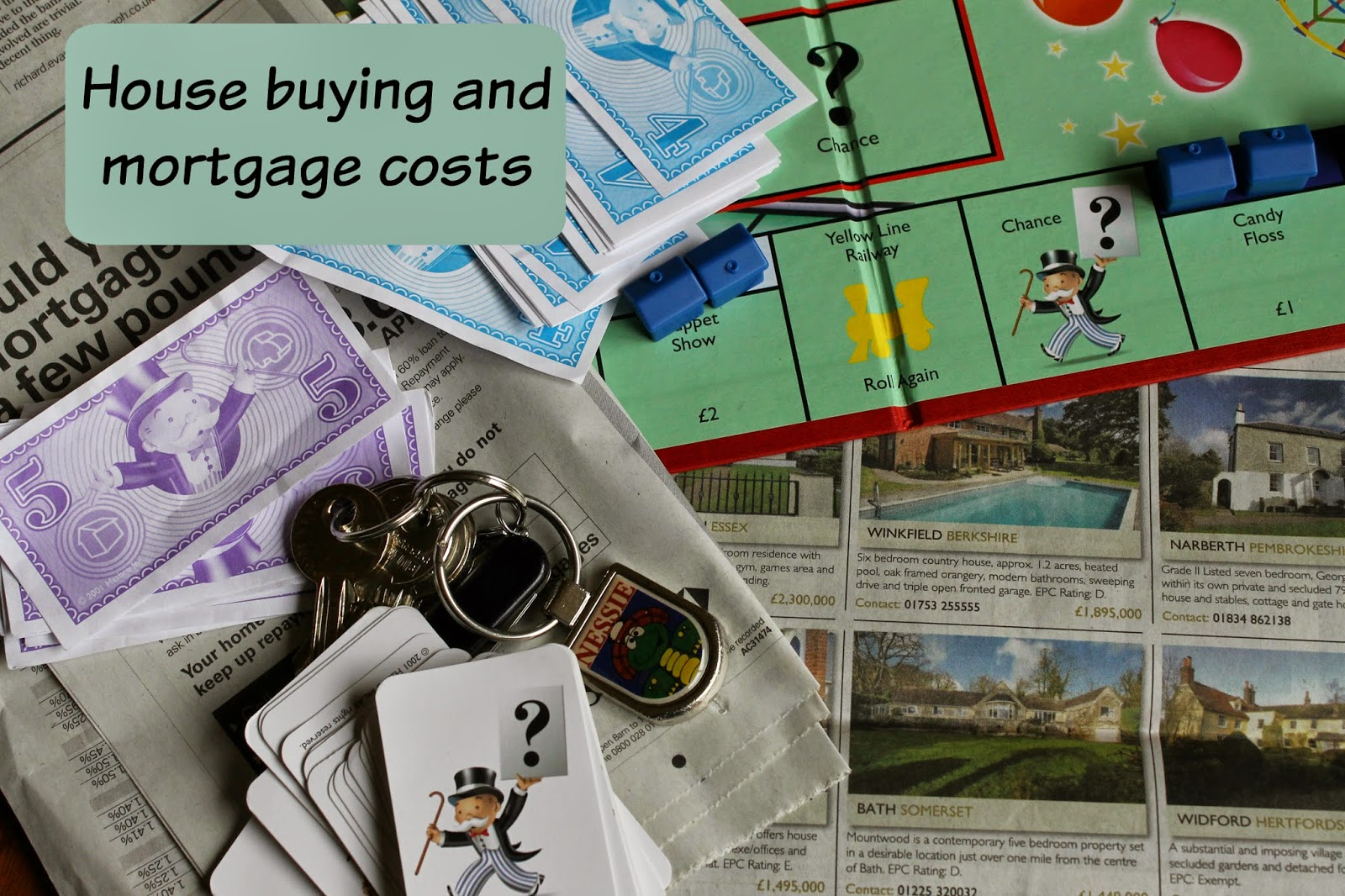 House buying mortgage costs