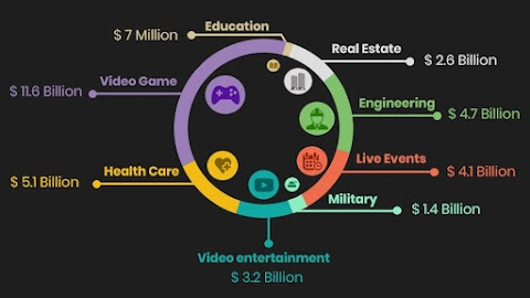 Cost of Augmented Reality(AR) and Virtual reality(VR) App Development