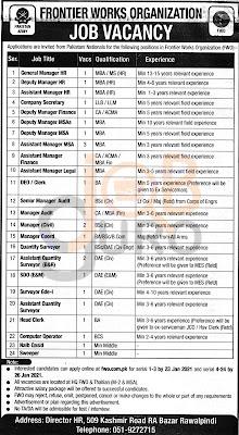 fwo-jobs-january-2021