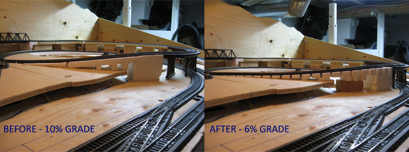 Before and after of a track grade from 10% to 6%