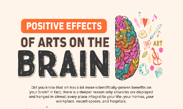 Positive Effects of Arts On the Brain #infographic