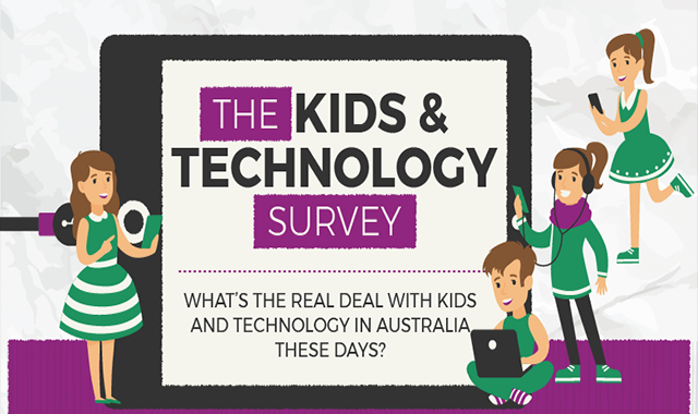 The Kids and Technology Survey #infographic