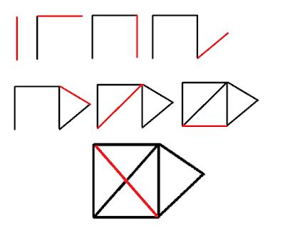 Solusi Pola 1