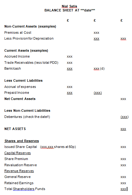 Accounting made easy: Shares and reserves summary & a limited company balance sheet
