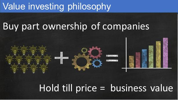 Value investing philosophy