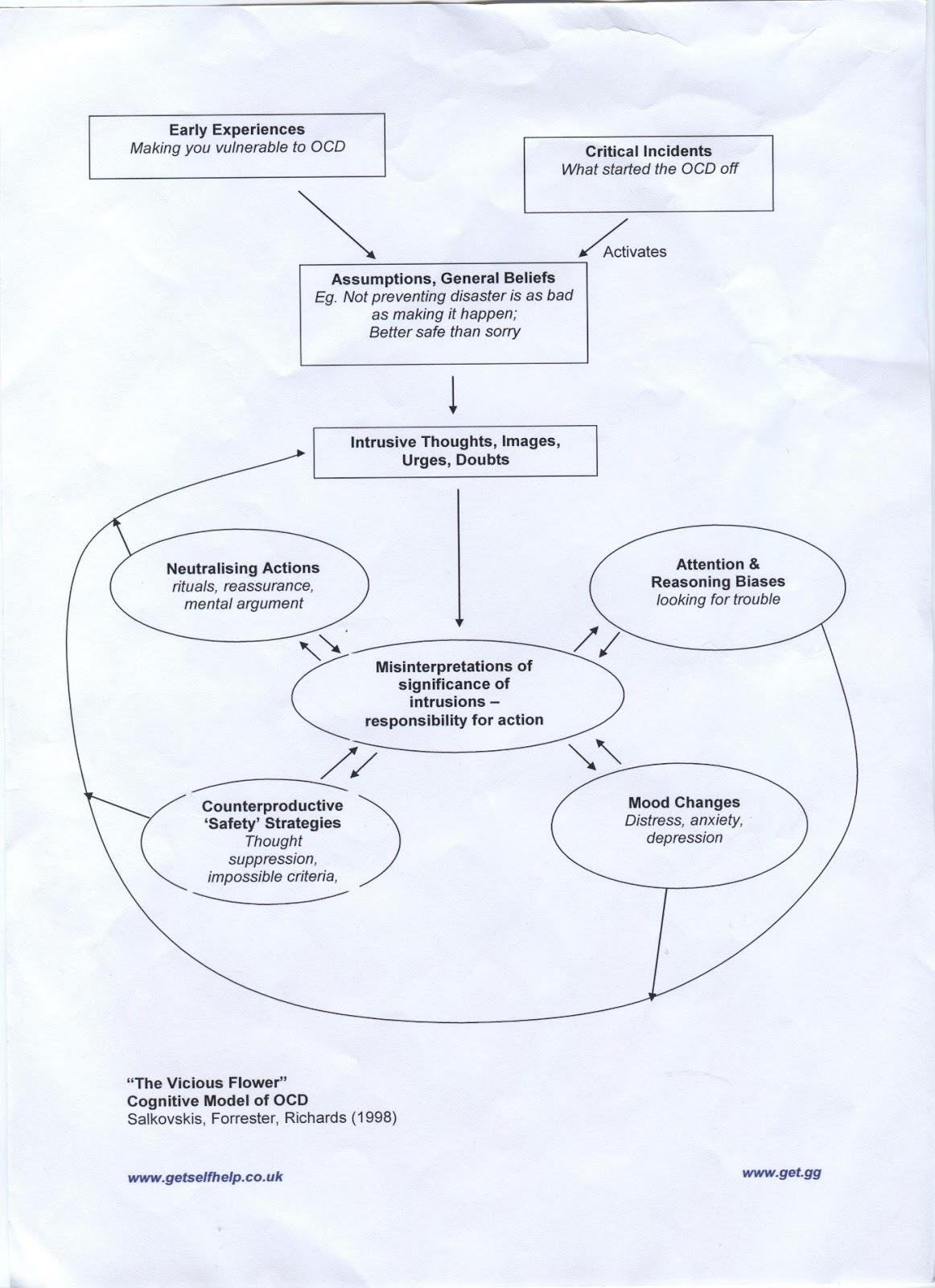 Cbt Cbt Disorder Specific Clinical Handbook