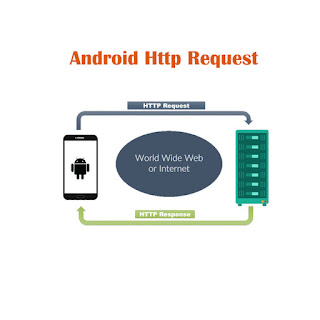 Tutorial Android Frontend http request