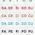 Sílabas do alfabeto - móvel