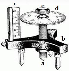 الاسفيرومتر spherometer مقياس التكور