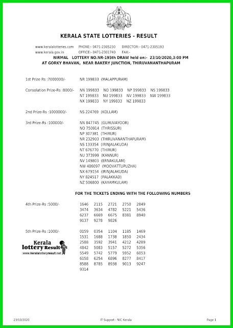 Kerala Lottery Results 23-10-2020 Nirmal NR-195  Lottery Result