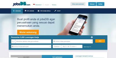 Situs Situs Lowongan Kerja Terbaru Di Seluruh Wilayah Indonesia Terbaru