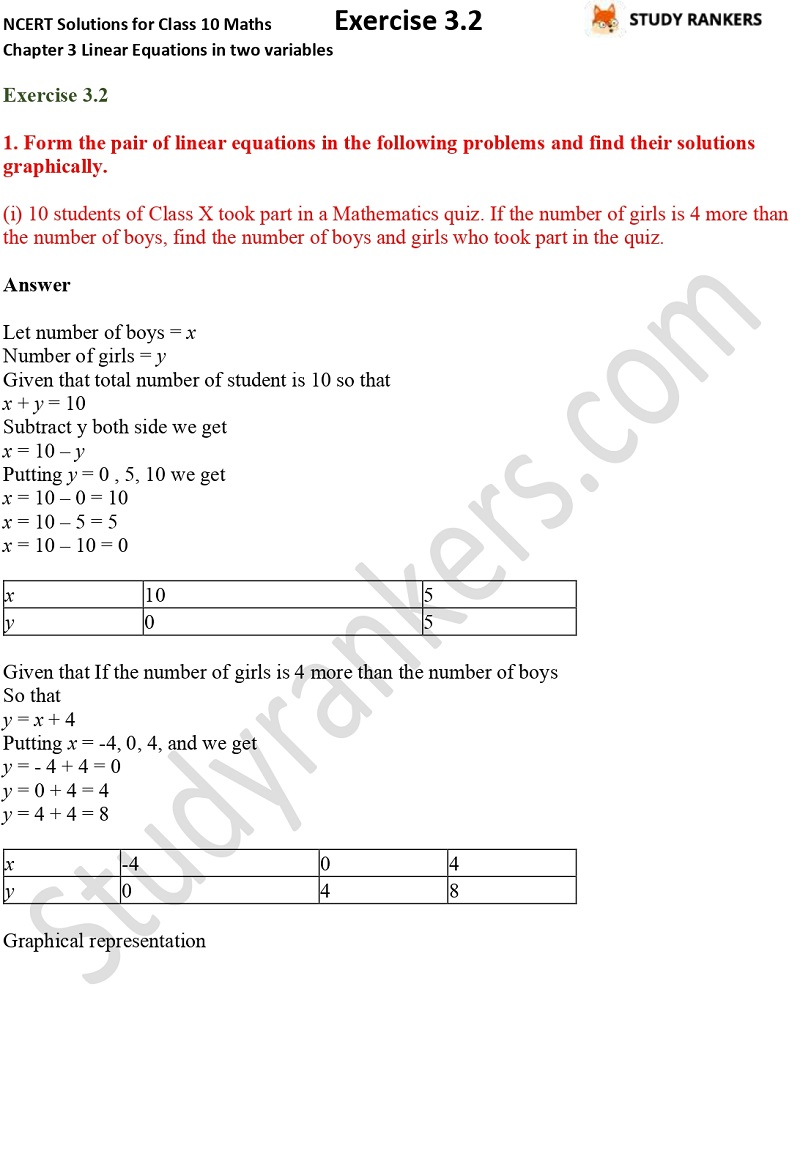 NCERT Solutions for Class 10 Maths Chapter 3 Pair of Linear Equations in Two Variables Exercise 3.2 Part 1