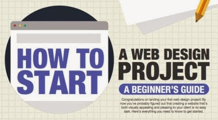 How to Start a Web Design Project : eAskme