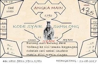 SYAIR HK, TOGEL HONGKONG, PREDIKSI TOGEL DAN BOCORAN ANGKA JITU HK MINGGU