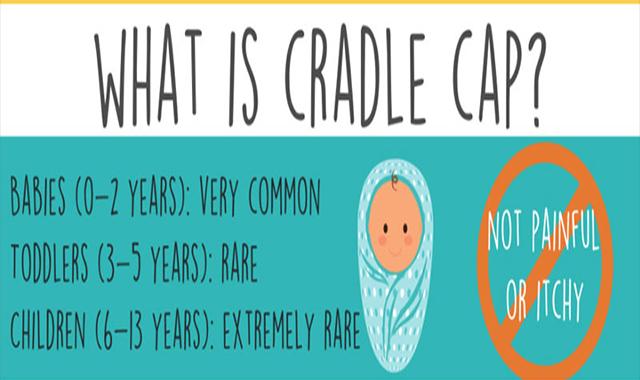 What is Cradle Cap?