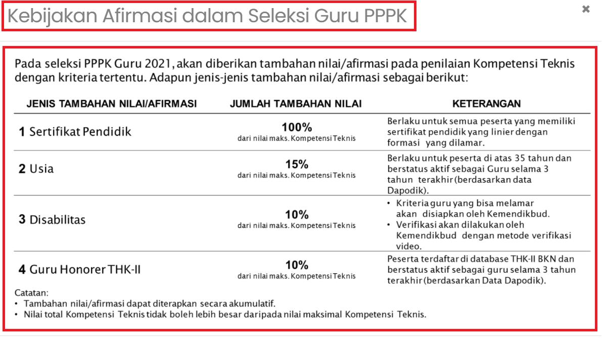 gambar kebijakan afirmasi pppk guru 2021