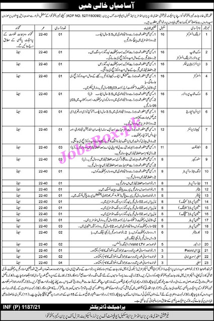 prison-department-khyber-pakhtunkhwa-jobs-2021-advertisement-application-form