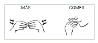 Baby Sign Language signos comida