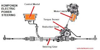 komponen electric power steering