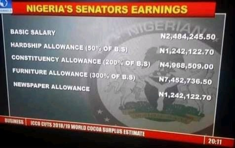 """""""The Masses Need To Wake Up, Our Mumu Don Too Much"""" - Nigerians Begin Protest Over Senators' Huge Allowances"""