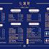 【七盞茶】2021菜單/價目表