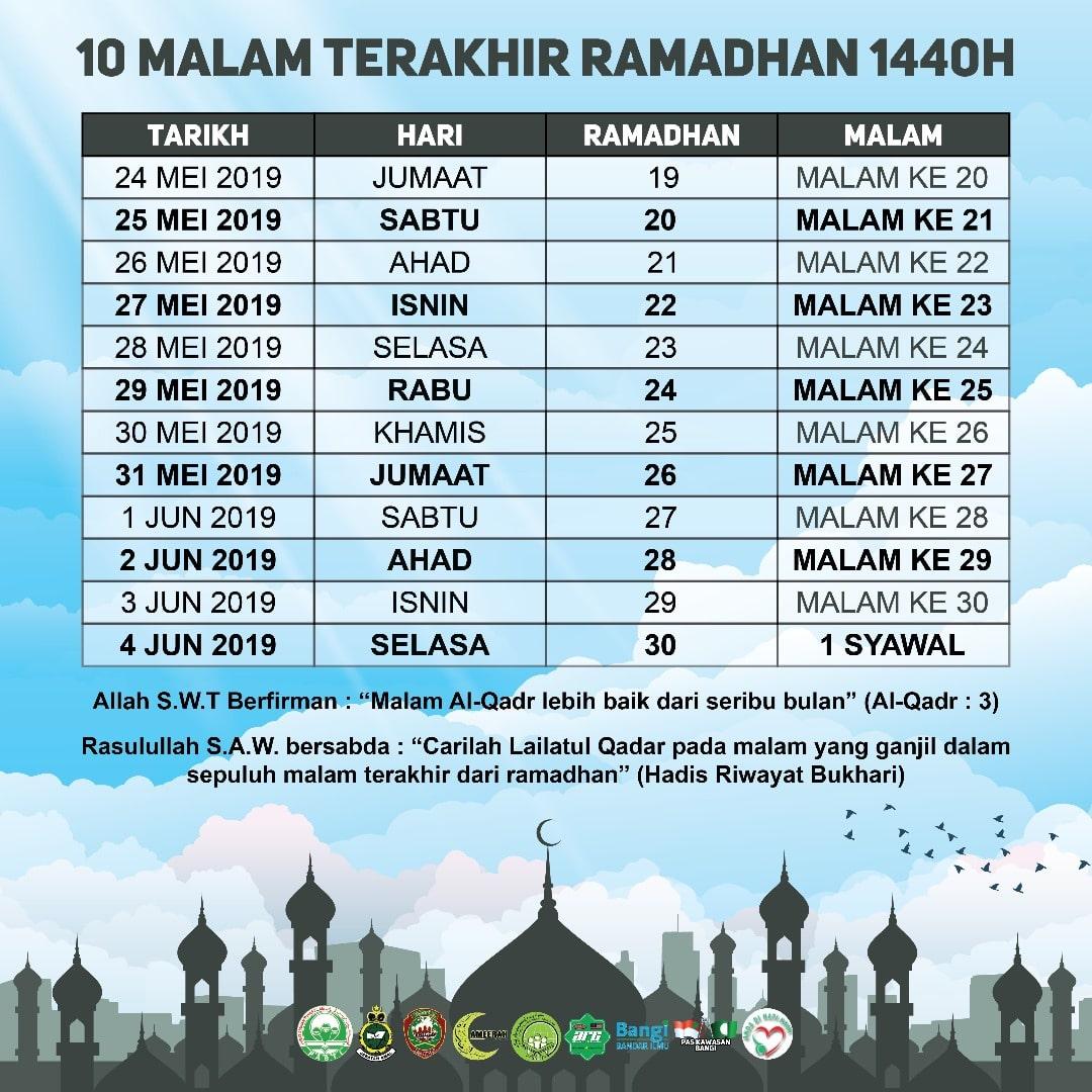 10 malam terakhir ramadhan 2019